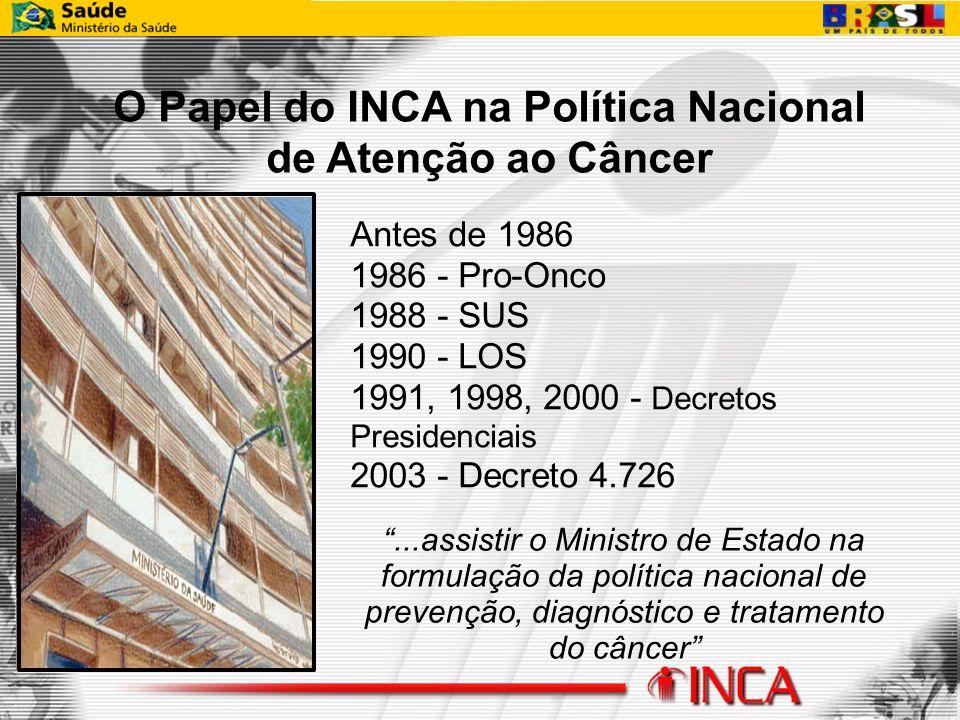 O Papel do INCA na Política Nacional