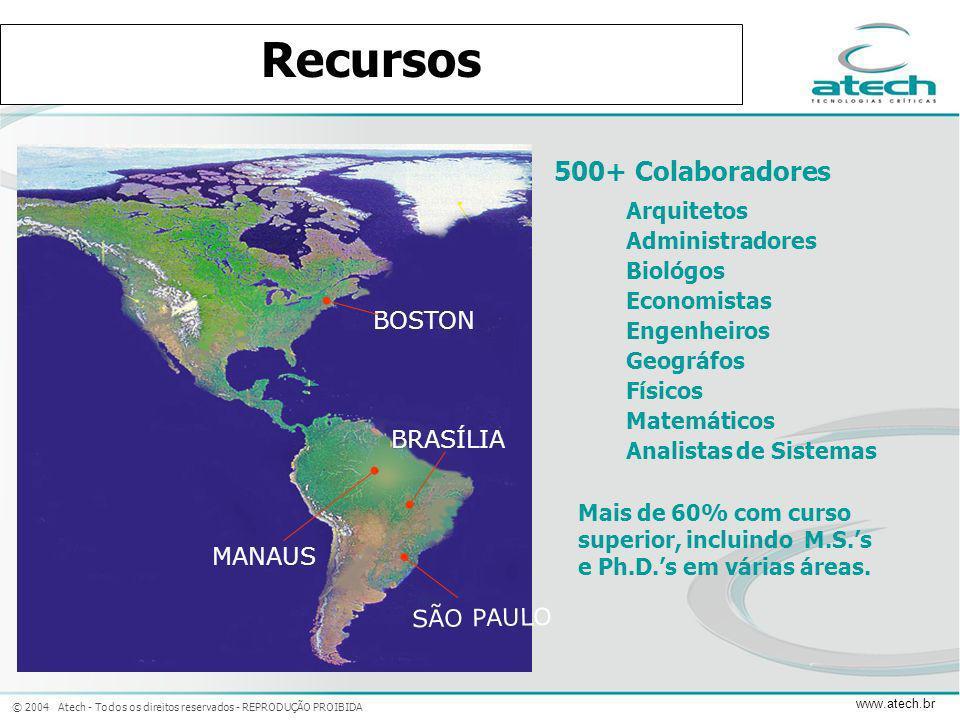 Recursos 500+ Colaboradores BOSTON BRASÍLIA MANAUS SÃO PAULO