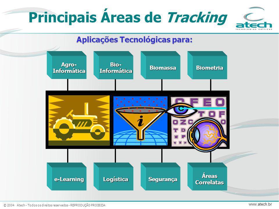 Principais Áreas de Tracking