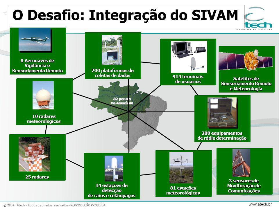 O Desafio: Integração do SIVAM