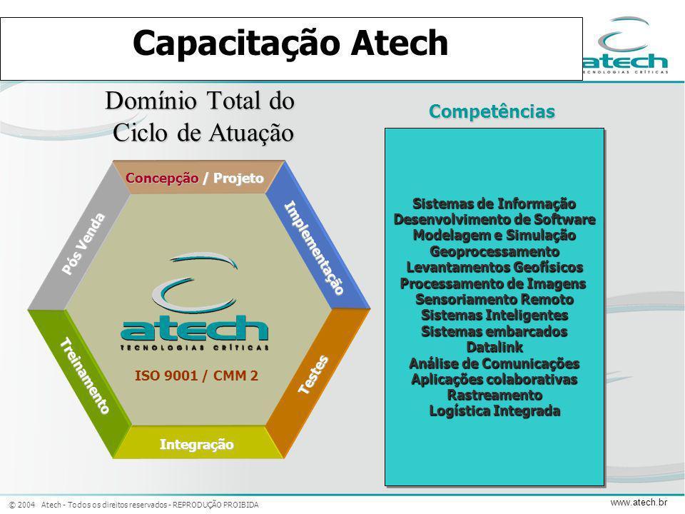 Capacitação Atech Domínio Total do Ciclo de Atuação Competências