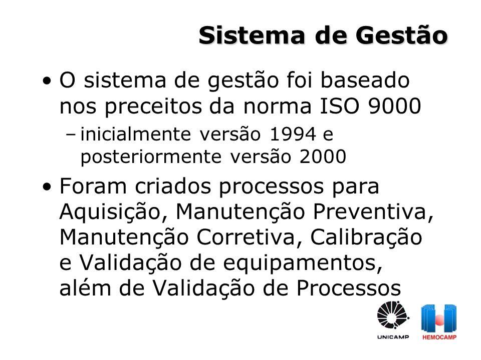 Sistema de Gestão O sistema de gestão foi baseado nos preceitos da norma ISO 9000. inicialmente versão 1994 e posteriormente versão 2000.