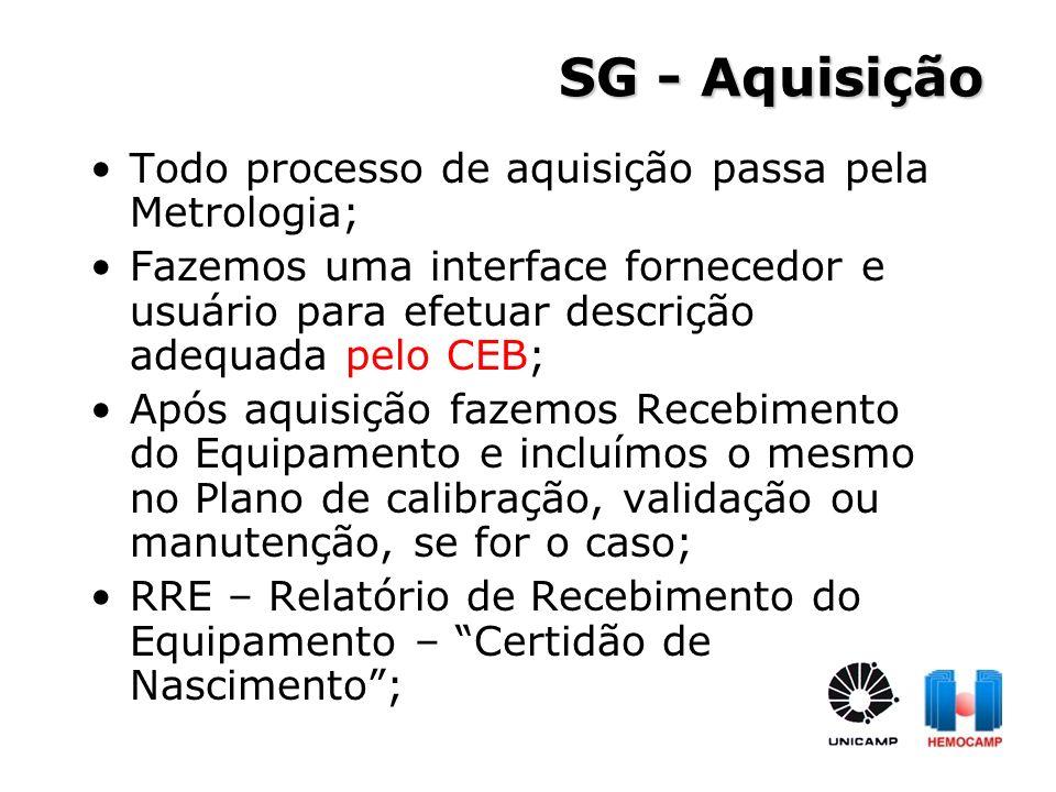SG - Aquisição Todo processo de aquisição passa pela Metrologia;