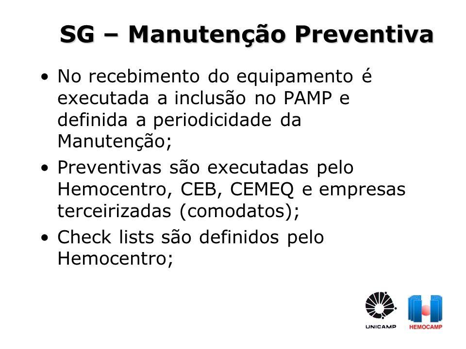 SG – Manutenção Preventiva