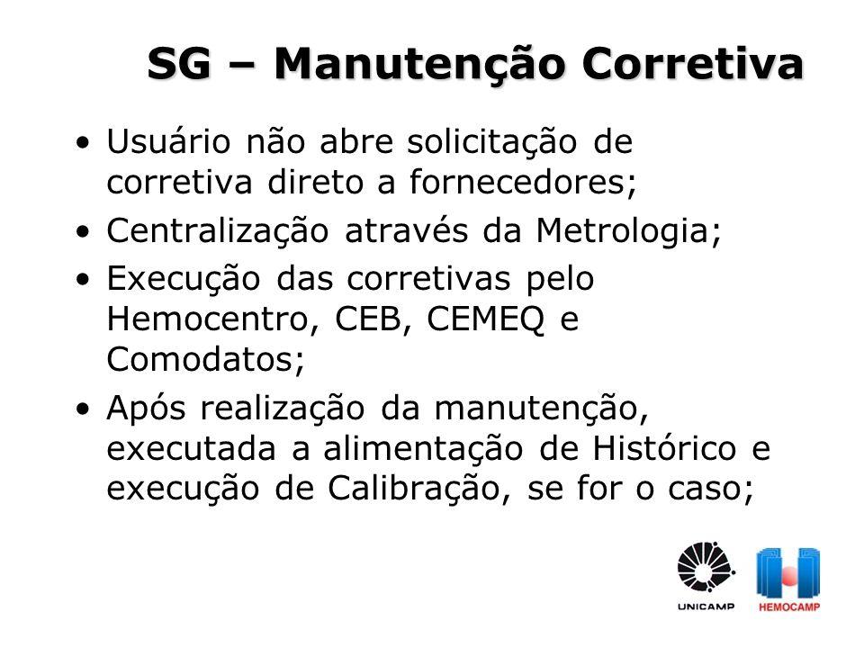 SG – Manutenção Corretiva