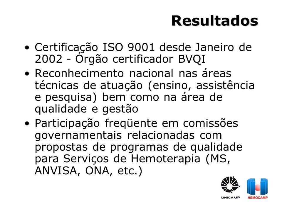 Resultados Certificação ISO 9001 desde Janeiro de 2002 - Órgão certificador BVQI.