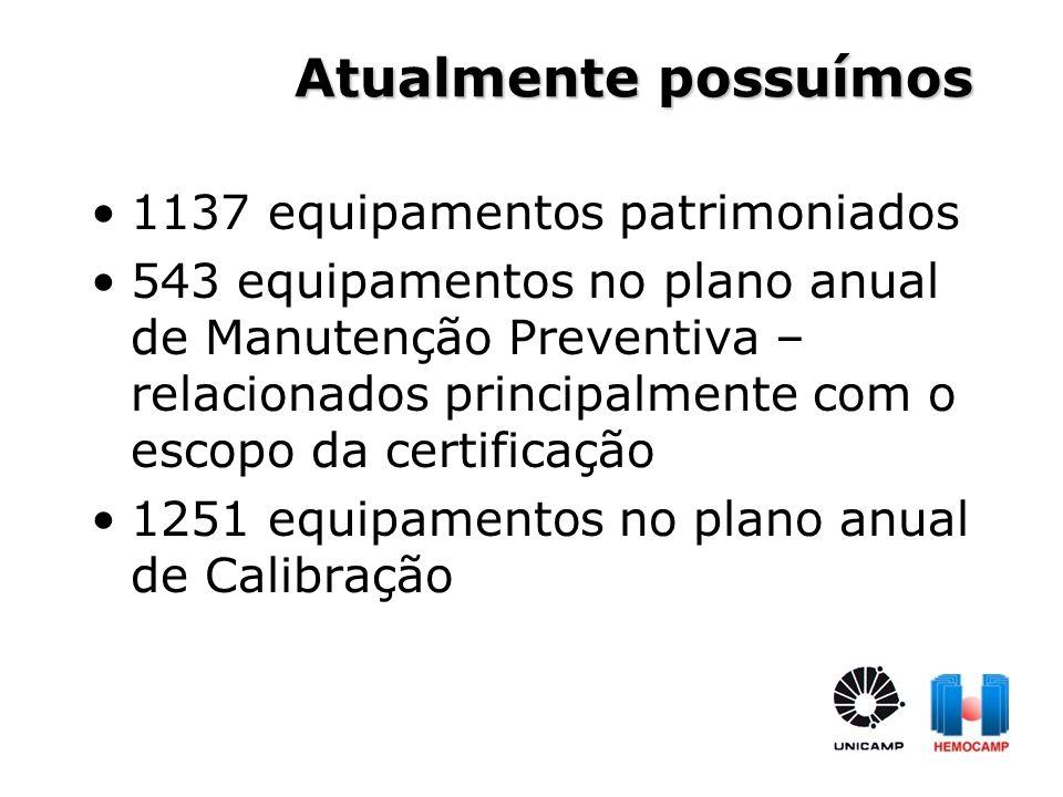 Atualmente possuímos 1137 equipamentos patrimoniados
