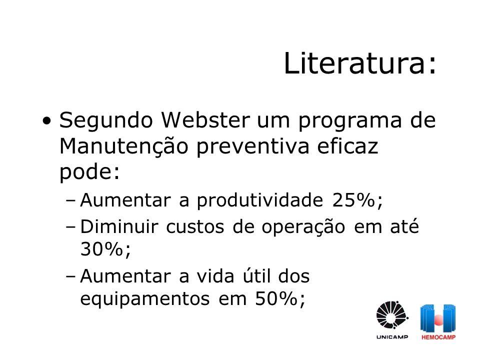 Literatura: Segundo Webster um programa de Manutenção preventiva eficaz pode: Aumentar a produtividade 25%;