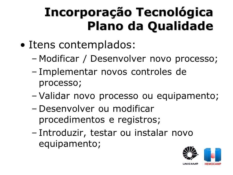 Incorporação Tecnológica Plano da Qualidade