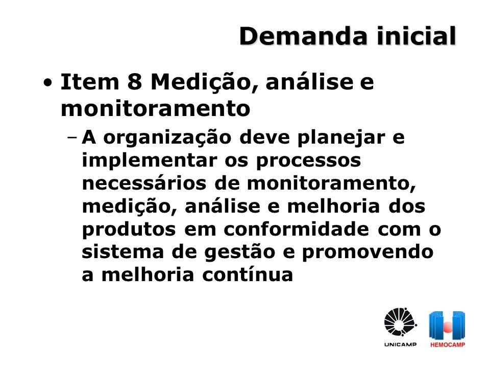Demanda inicial Item 8 Medição, análise e monitoramento