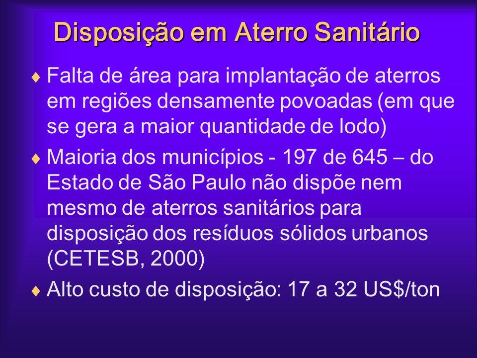 Disposição em Aterro Sanitário