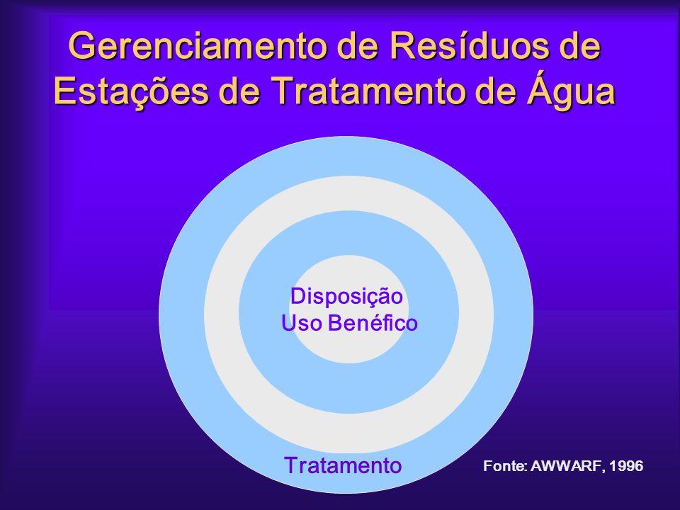 Gerenciamento de Resíduos de Estações de Tratamento de Água
