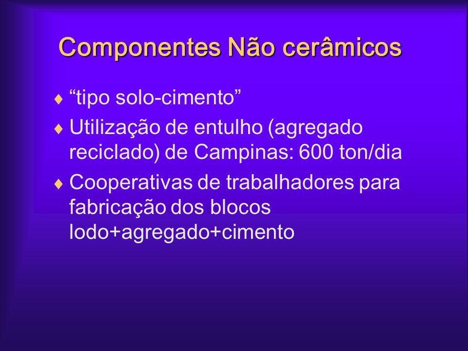 Componentes Não cerâmicos