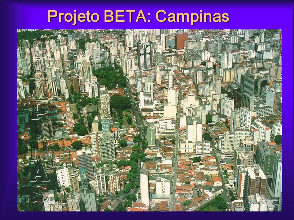Projeto BETA: Campinas