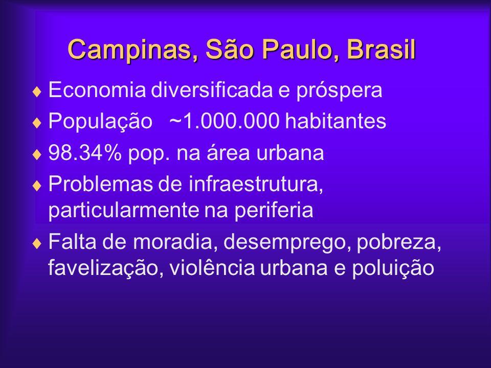 Campinas, São Paulo, Brasil