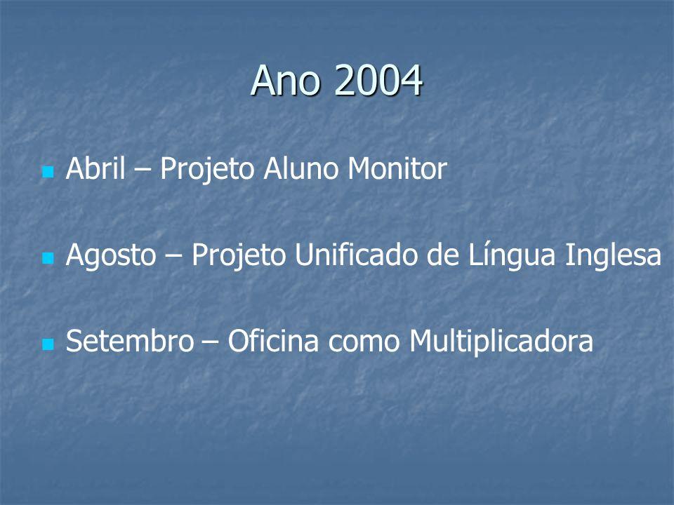 Ano 2004 Abril – Projeto Aluno Monitor