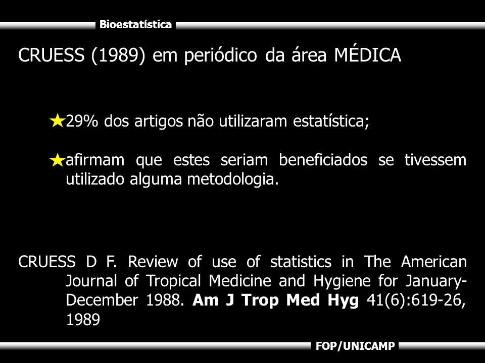CRUESS (1989) em periódico da área MÉDICA