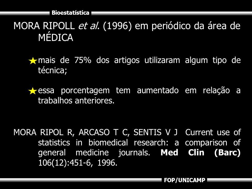 MORA RIPOLL et al. (1996) em periódico da área de MÉDICA