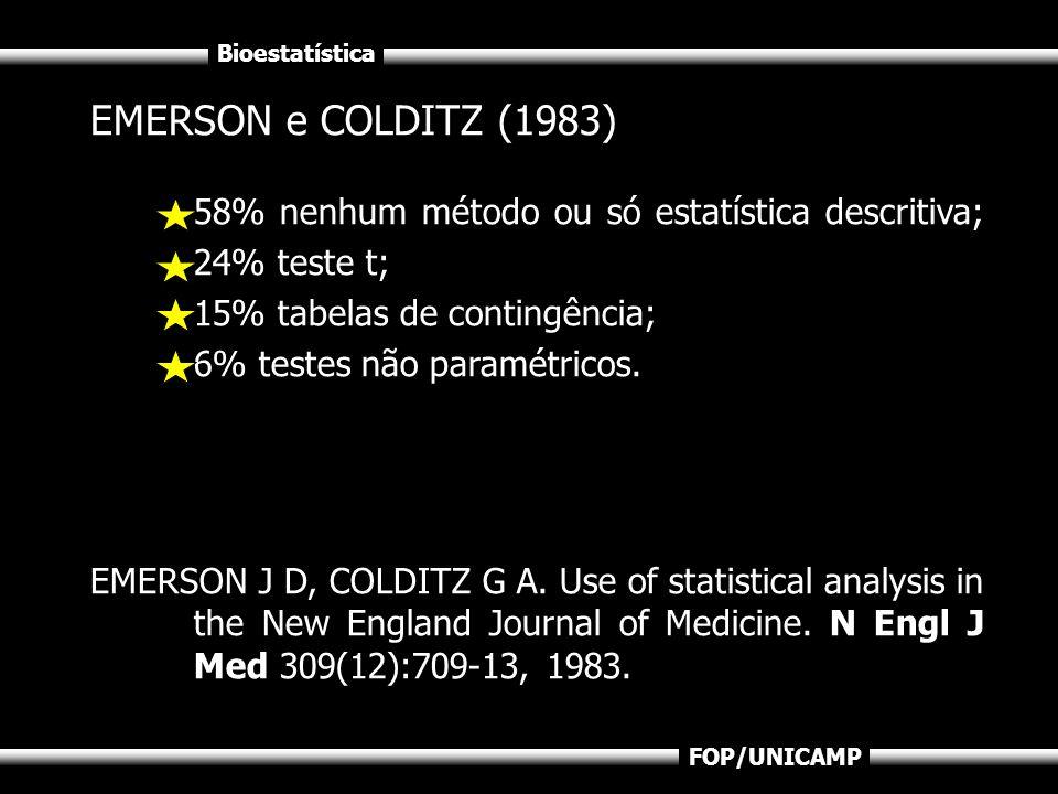 EMERSON e COLDITZ (1983) 58% nenhum método ou só estatística descritiva; 24% teste t; 15% tabelas de contingência;