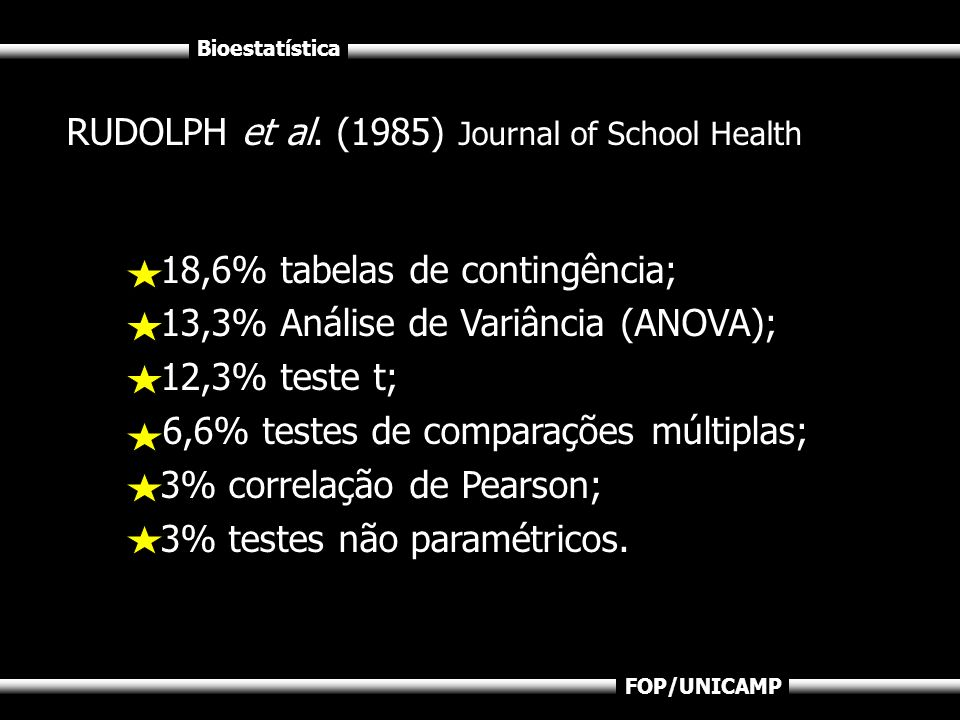 RUDOLPH et al. (1985) Journal of School Health