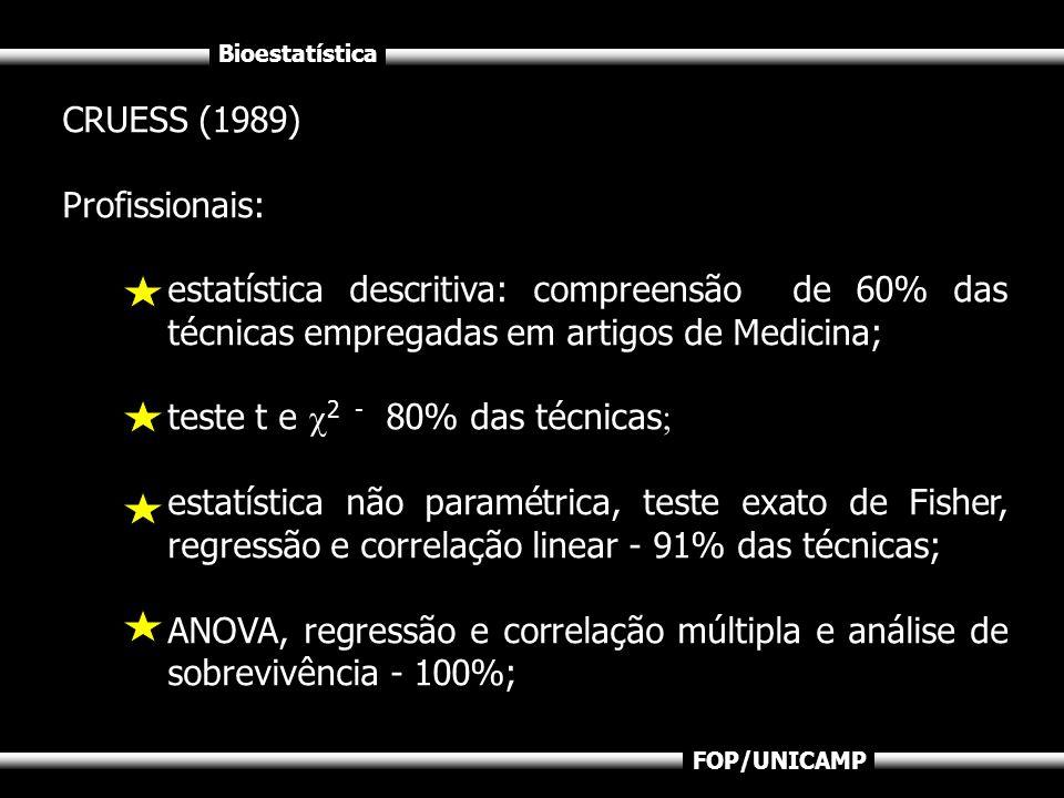CRUESS (1989) Profissionais: estatística descritiva: compreensão de 60% das técnicas empregadas em artigos de Medicina;