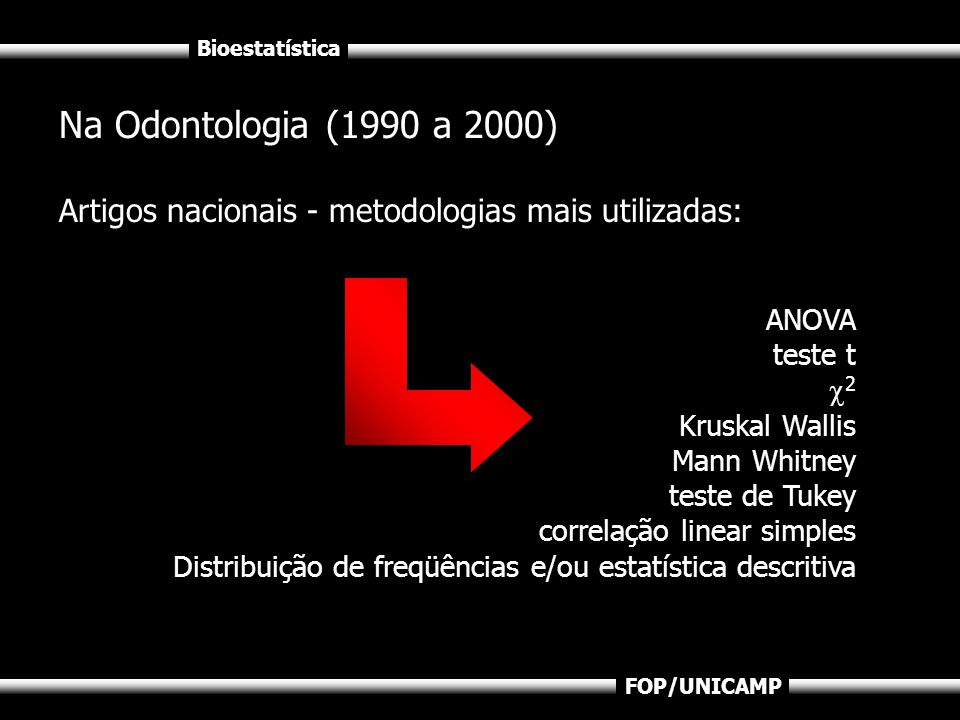 Na Odontologia (1990 a 2000) Artigos nacionais - metodologias mais utilizadas: ANOVA. teste t. 2.