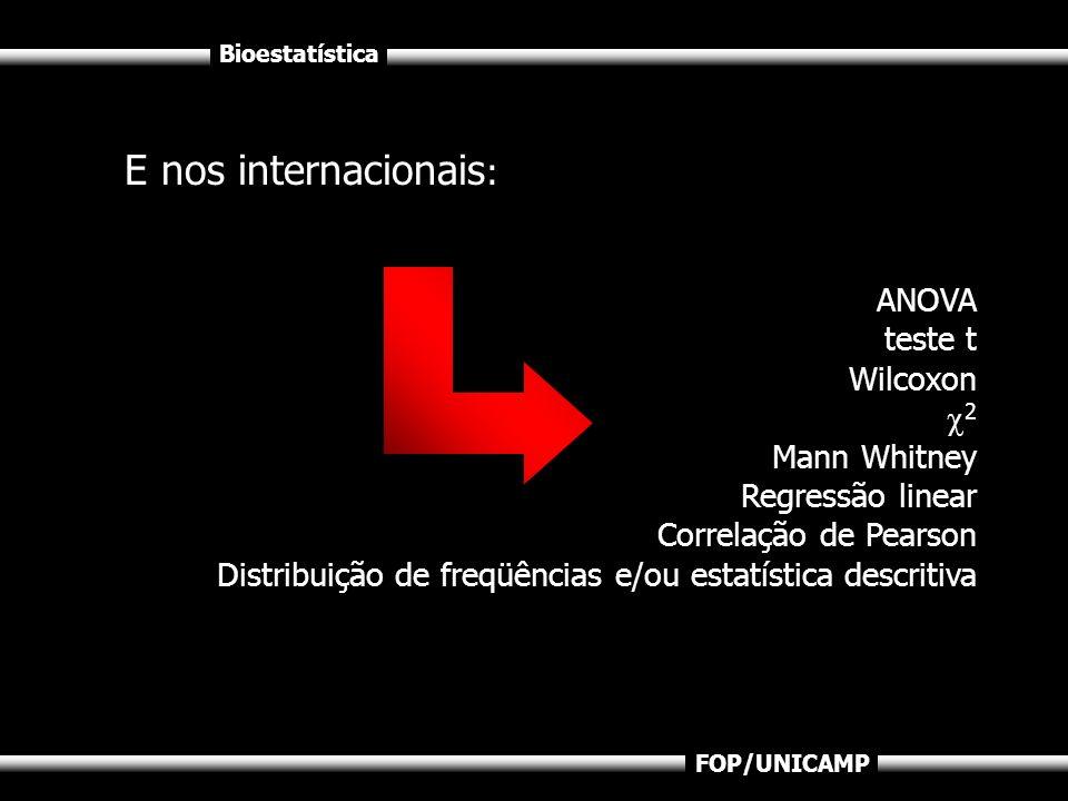 E nos internacionais: ANOVA teste t Wilcoxon 2 Mann Whitney
