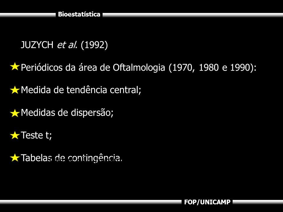 JUZYCH et al. (1992)Periódicos da área de Oftalmologia (1970, 1980 e 1990): Medida de tendência central;