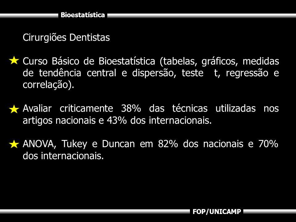 Cirurgiões Dentistas Curso Básico de Bioestatística (tabelas, gráficos, medidas de tendência central e dispersão, teste t, regressão e correlação).