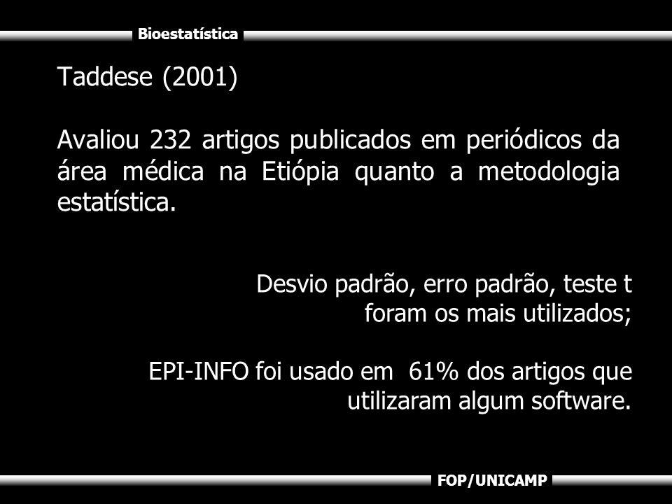 Taddese (2001)Avaliou 232 artigos publicados em periódicos da área médica na Etiópia quanto a metodologia estatística.