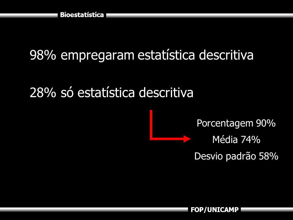 98% empregaram estatística descritiva 28% só estatística descritiva