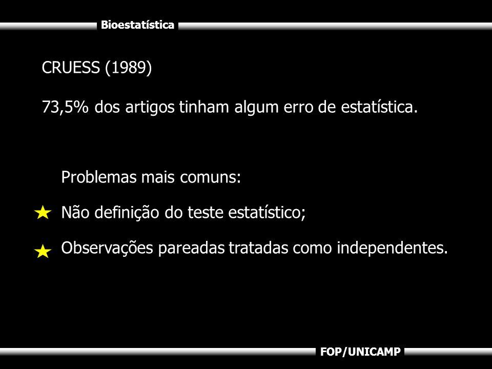 CRUESS (1989)73,5% dos artigos tinham algum erro de estatística. Problemas mais comuns: Não definição do teste estatístico;