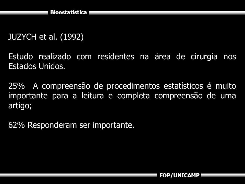 JUZYCH et al. (1992)Estudo realizado com residentes na área de cirurgia nos Estados Unidos.