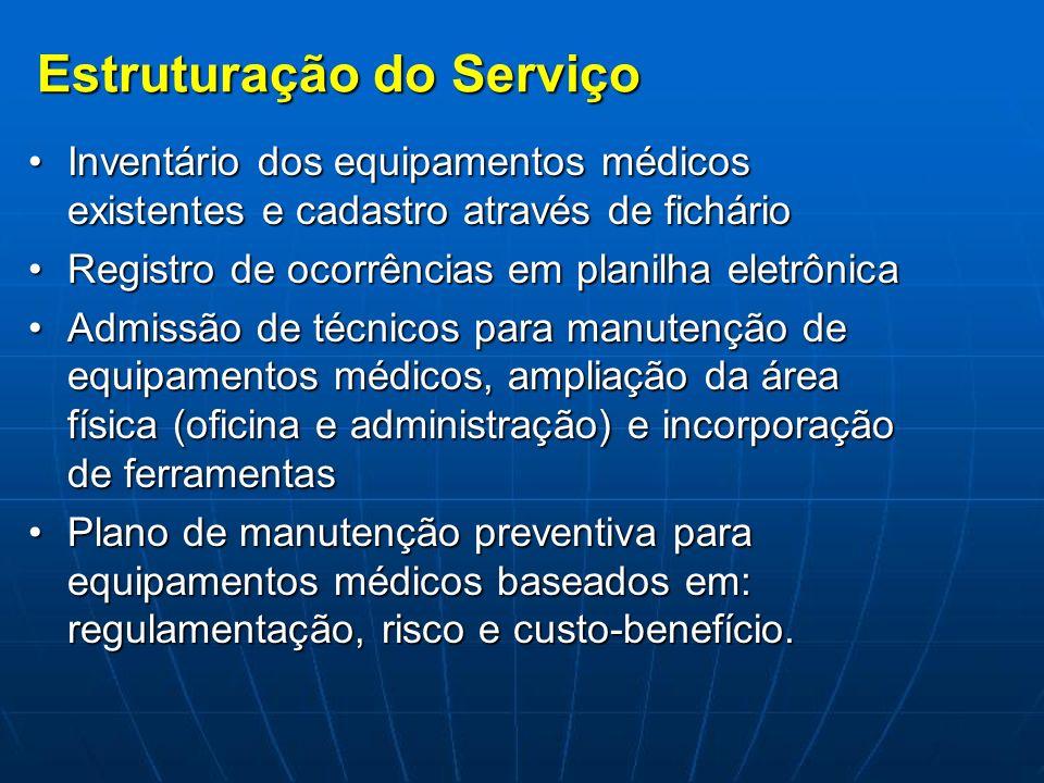 Estruturação do Serviço