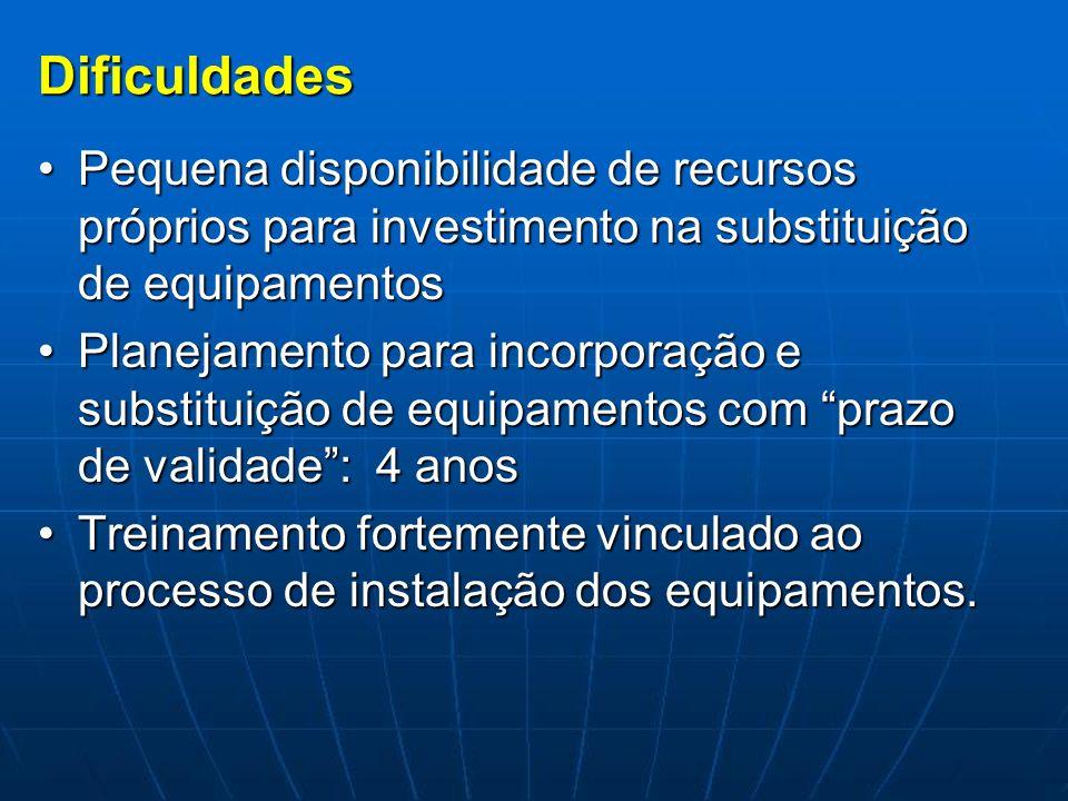 Dificuldades Pequena disponibilidade de recursos próprios para investimento na substituição de equipamentos.