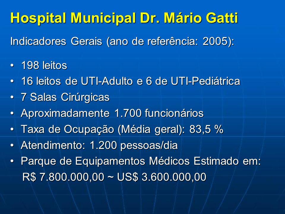 Hospital Municipal Dr. Mário Gatti