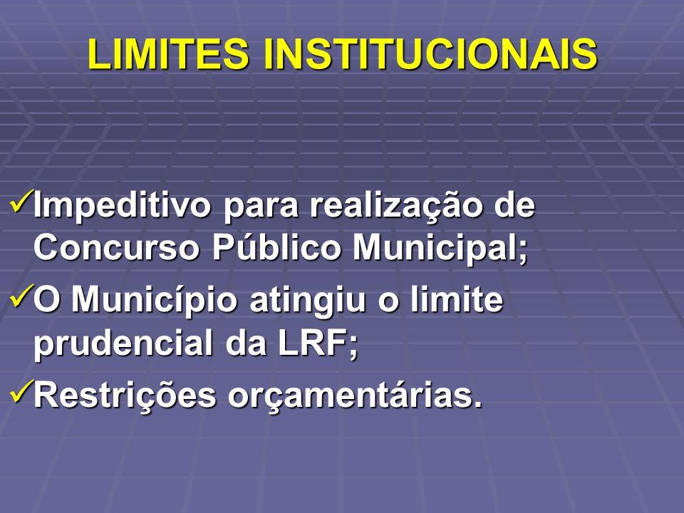 LIMITES INSTITUCIONAIS