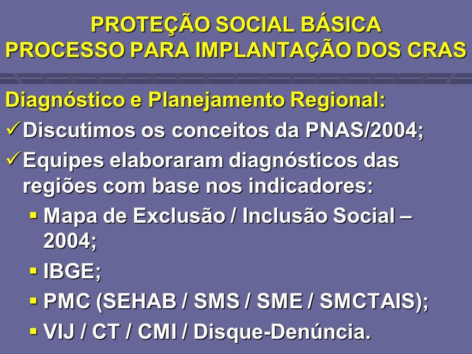 PROTEÇÃO SOCIAL BÁSICA PROCESSO PARA IMPLANTAÇÃO DOS CRAS