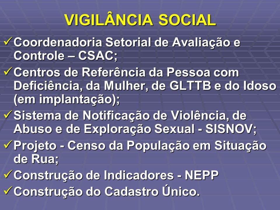 VIGILÂNCIA SOCIAL Coordenadoria Setorial de Avaliação e Controle – CSAC;