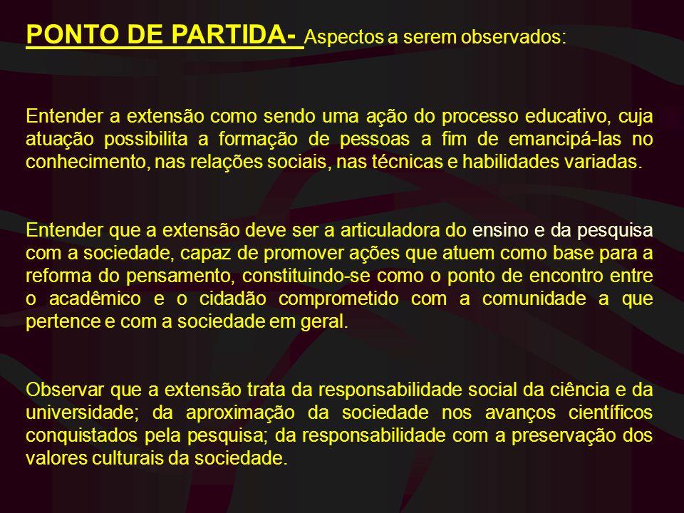 PONTO DE PARTIDA- Aspectos a serem observados: