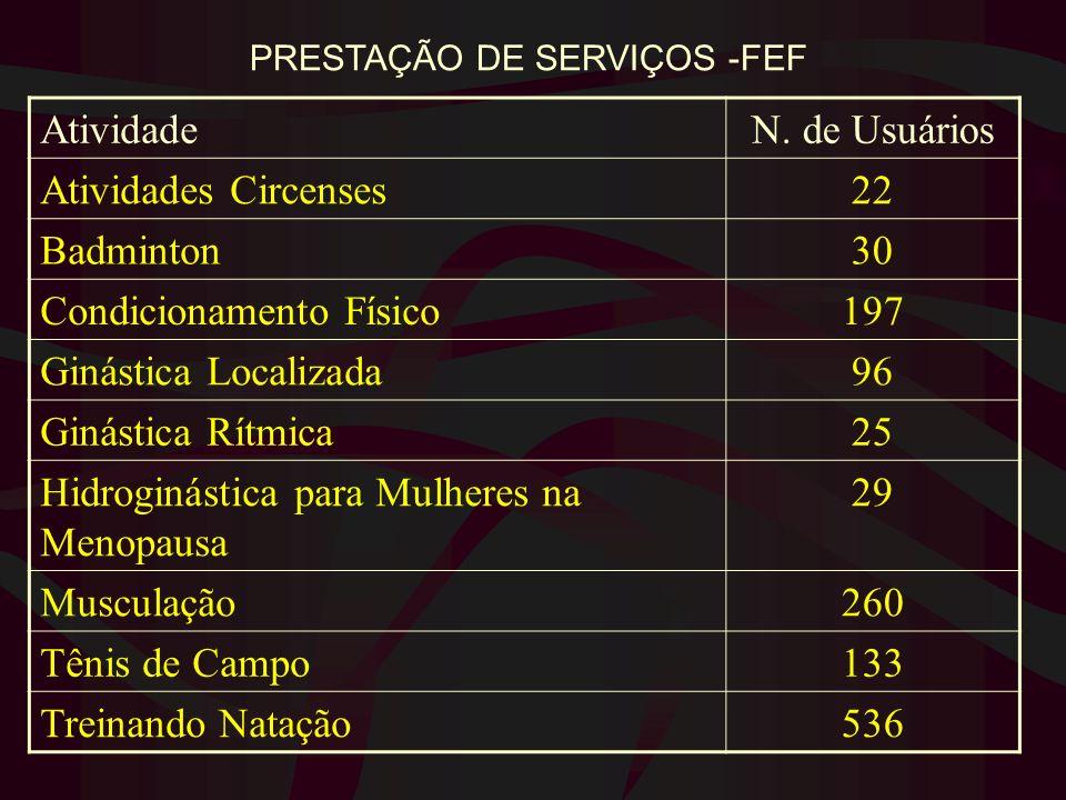 PRESTAÇÃO DE SERVIÇOS -FEF