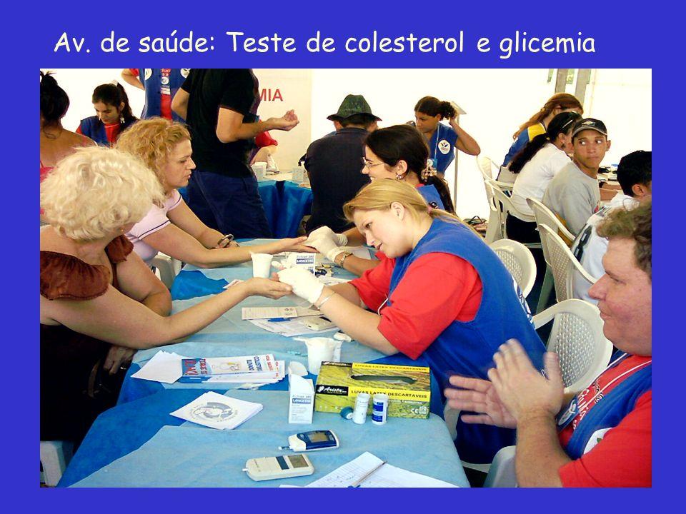 Av. de saúde: Teste de colesterol e glicemia