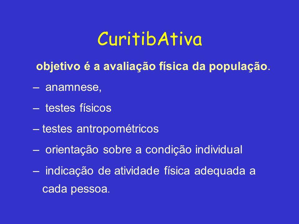 CuritibAtiva objetivo é a avaliação física da população. anamnese,