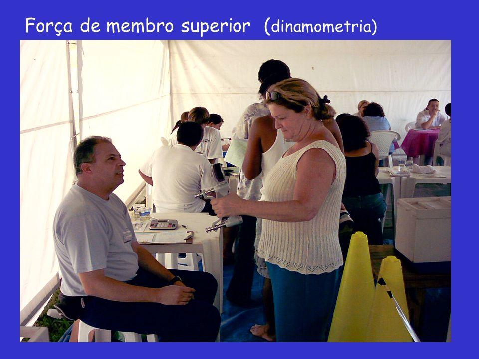 Força de membro superior (dinamometria)