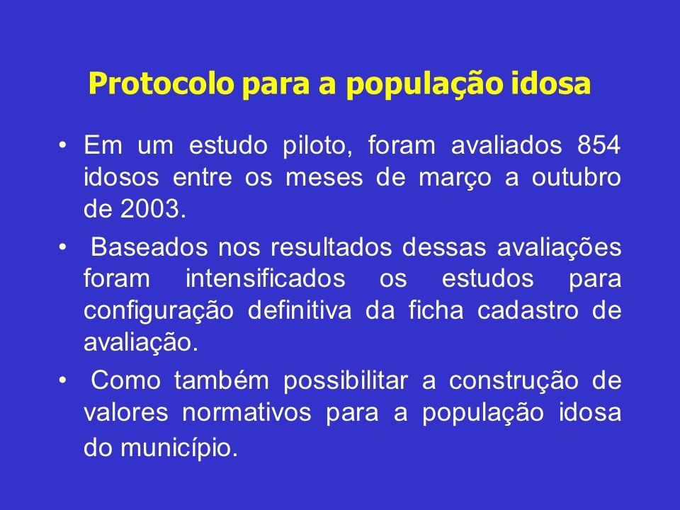 Protocolo para a população idosa