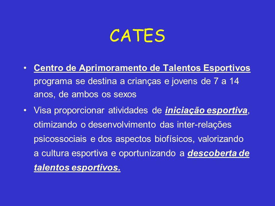CATES Centro de Aprimoramento de Talentos Esportivos programa se destina a crianças e jovens de 7 a 14 anos, de ambos os sexos.
