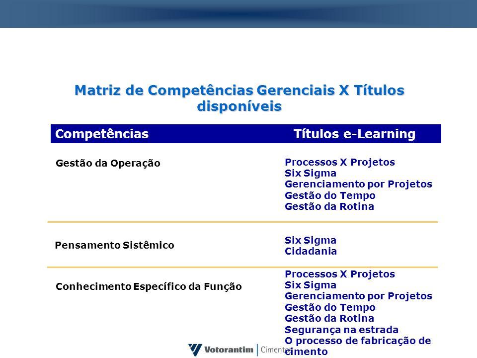 Matriz de Competências Gerenciais X Títulos disponíveis