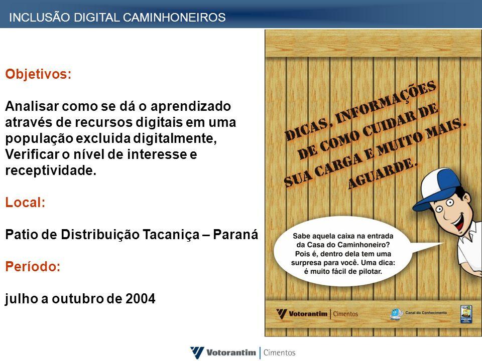 Analisar como se dá o aprendizado através de recursos digitais em uma