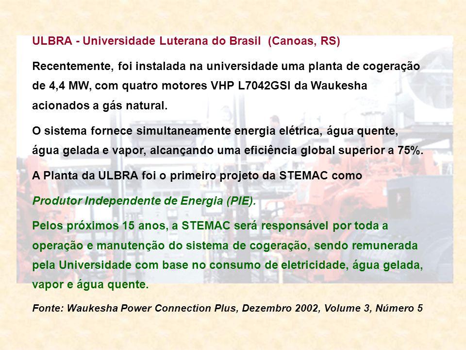 ULBRA - Universidade Luterana do Brasil (Canoas, RS)