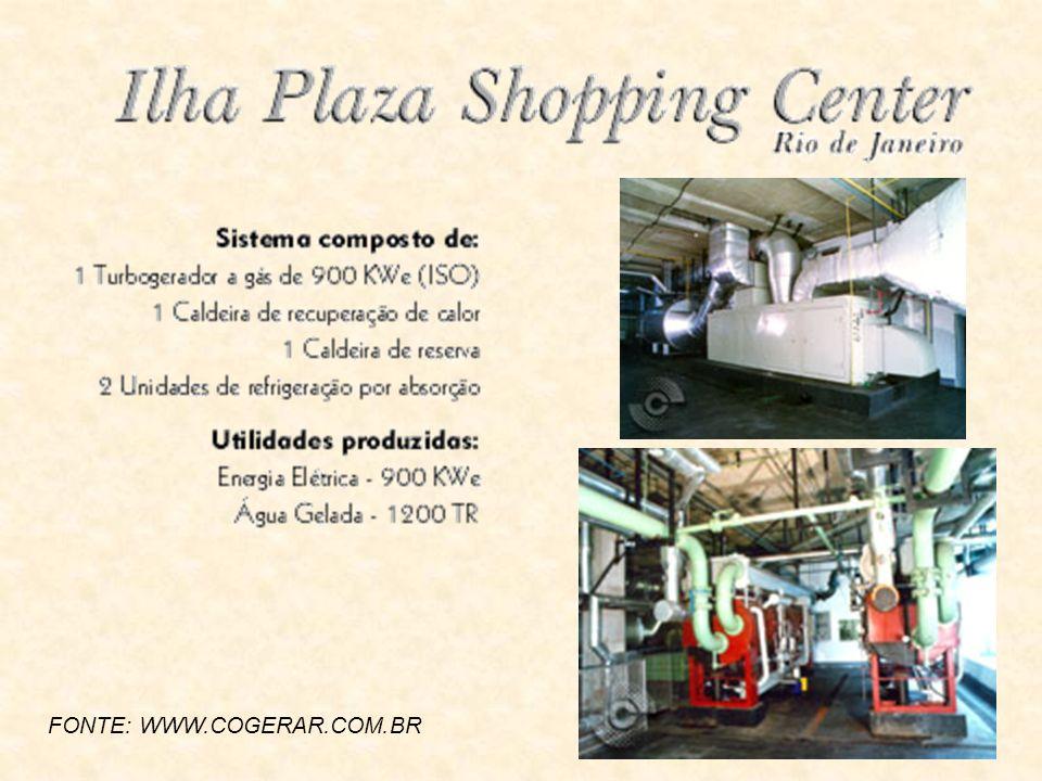 FONTE: WWW.COGERAR.COM.BR